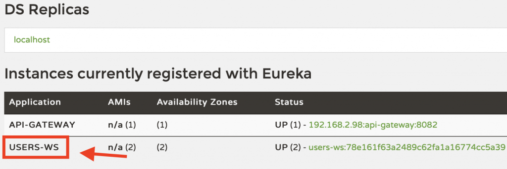 Microservice name registered with Eureka